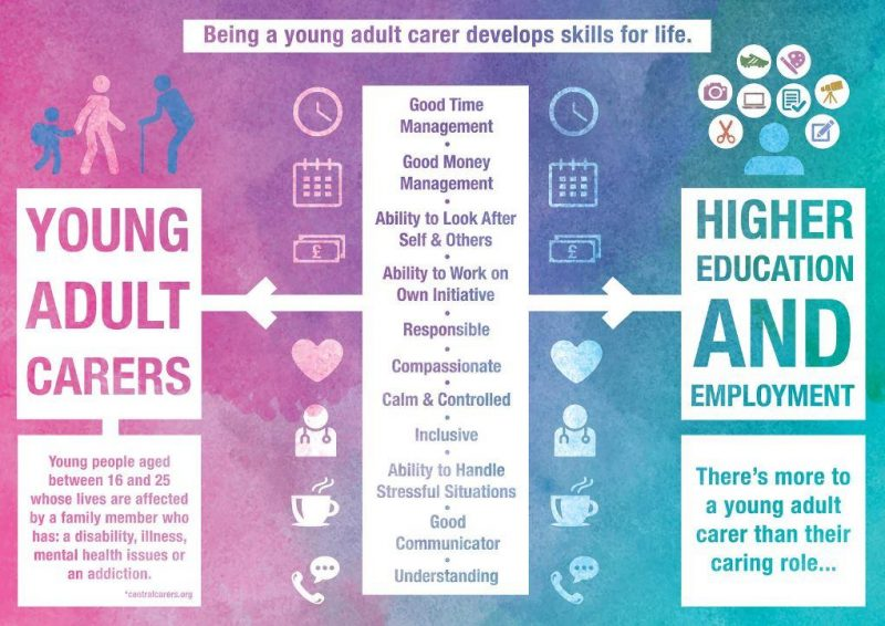 Examples of young carer skills